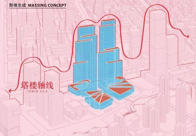 CMG Qianhai Global Trade Center: grattacieli a cascata