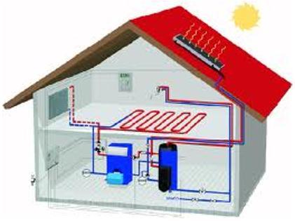 Il riscaldamento a pavimento sfrutta l'energia solare per riscaldare l'acqua