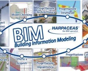 BIMready: il nuovo pacchetto di servizi per adottare il BIM