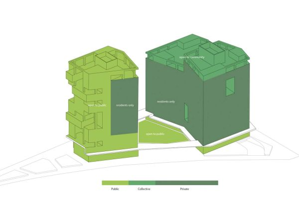 Gli spazi residenziali e quelli aperti alla comunità nel progetto di Kaohsiung