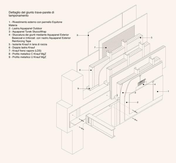 giunto trave-parete di tamponamento con tecnologia Aquapanel della Knauf