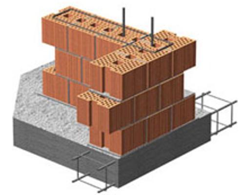 i blocchi per costruzioni antisismiche garantiscono maggiore stabilità'