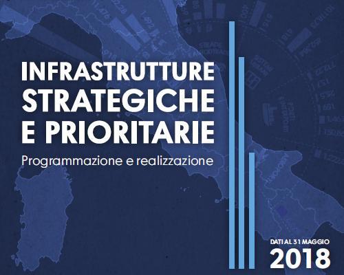 Pubblicato il rapporto dedicato alla programmazione infrastrutturale e alla realizzazione delle opere strategiche