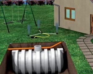 Recuperare le acque piovane