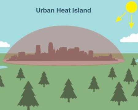 Soluzioni innovative per combattere l'effetto isola di calore