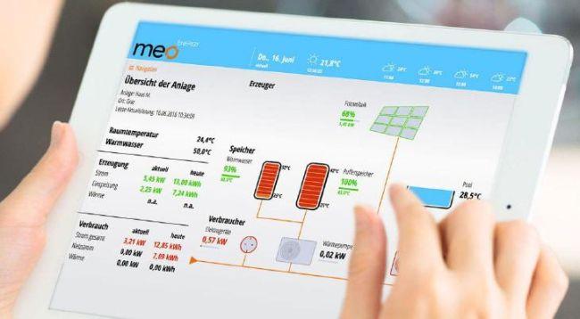 Meo Energy: innovativo sistema hardware/software in grado di gestire i flussi di energia nelle abitazioni