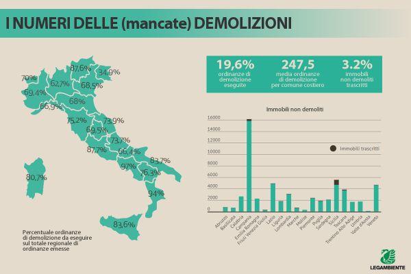 La mappa delle mancate demolizioni di immobili abusivi in Italia
