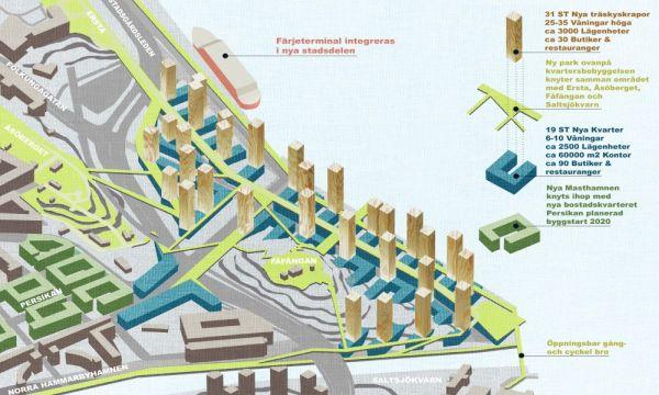 Masterplan progetto Masthamnen con 31 grattacieli in legno