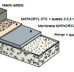 SISTEMI IMPERMEABILIZZANTI – MATACRYL SYSTEM