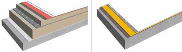membrane-liquide-sistema-isolante-integrato