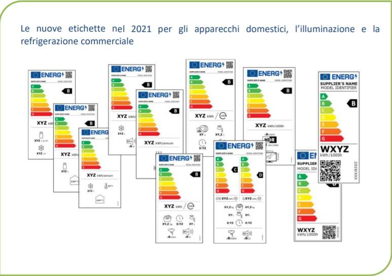 Le nuove etichette energetiche dal 1 marzo 2021