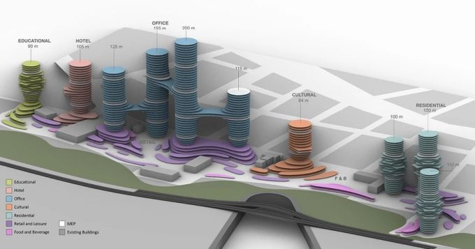 Progetto Oculis a Salonicco: destinazione d'uso dei vari grattacieli