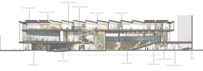 Campus Echo, la suddivisione degli spazi