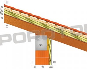 Nodo parete-copertura: i ponti termici