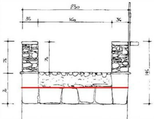Interventi Di Consolidamento Murature.Rinforzo Strutturale Di Ponti In Muratura