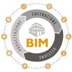 La rivoluzione digitale dell'edilizia: il BIM o Building Information Modeling