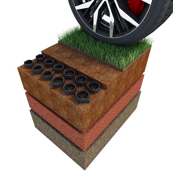 Geograss griglia