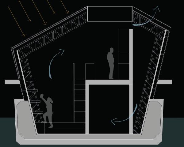 sezione-abitativa