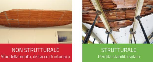 sicurtecto-strutturale