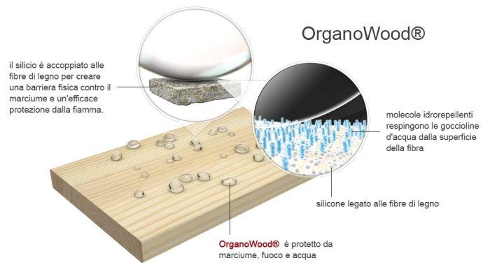Il silicio per il trattamento del legno