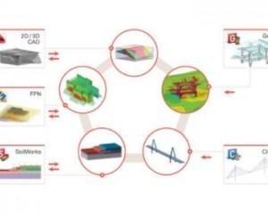 Calcolo e progettazione in ambito geotecnico