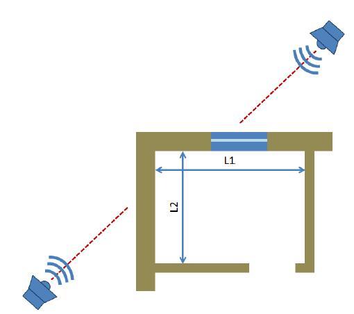 """Posizioni della sorgente esterna per una facciata """"ad angolo"""""""