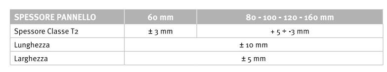 Tabella tecnica degli spessori di Isotec XL