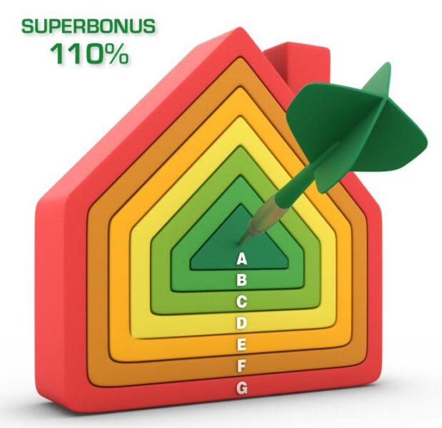 Superbonus 110%, aggiornata la Guida dell'Agenzia delle Entrate