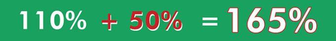 Superbonus rafforzato del 50%