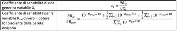 esempio di coefficiente di sensibilità