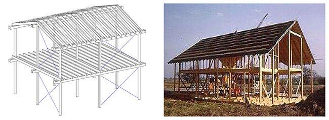 Struttura in legno a telaio
