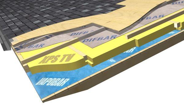 I tetti ventilati di nuova generazione di Tegola Canadese