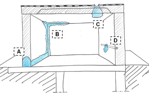 Tipologie di fenomeni di umidità superficiale