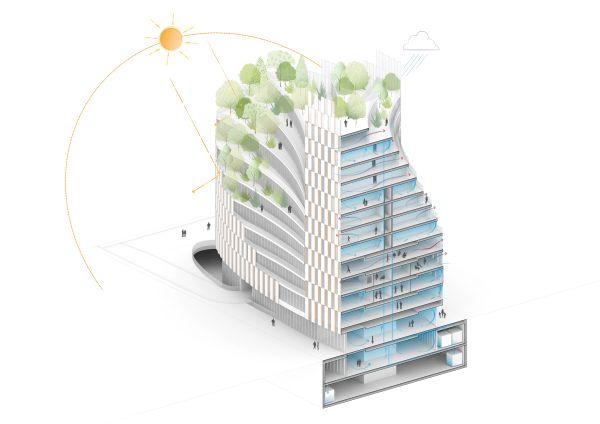 Met di Tirana, La sezione bioclimatica (render, ©Mario Cucinella Architects)
