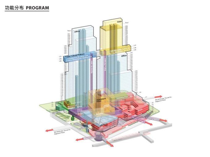CMG Qianhai Global Trade Center a Shenzhen: tridimensionalità del progetto