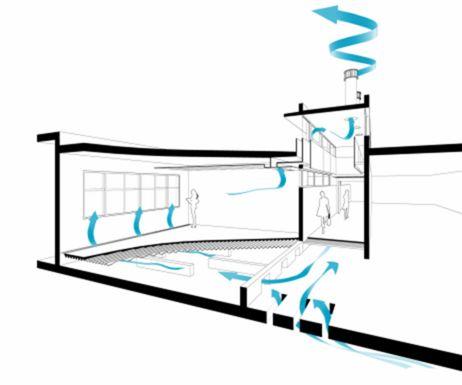 ventilazione naturale e raffrescamento