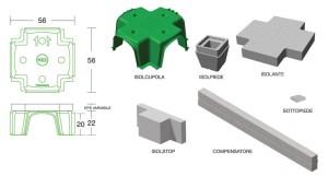 Componenti Isolcupolex